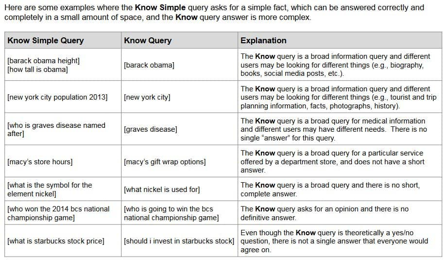 search-quality-evaluator-guidelines-screenshot-know-queries-tabelle